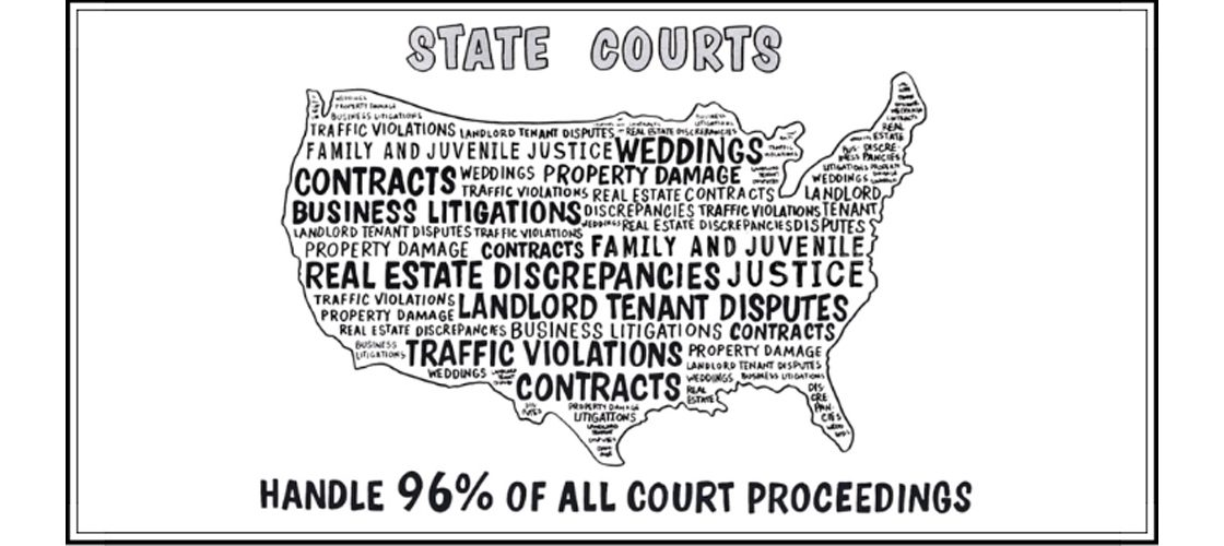 New NCSC video explains that state courts are where the action is